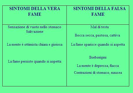 Vera-Fame
